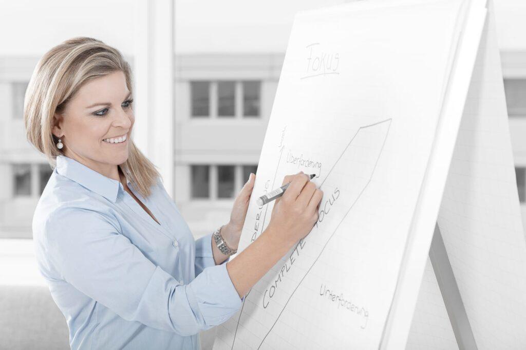 To-Do-Listen erstellen um einen klaren Plan und einen Tagesablauf für den nächsten Tag im Home-Office zu haben